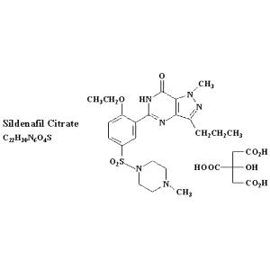 Sildenafil Citrate Formula